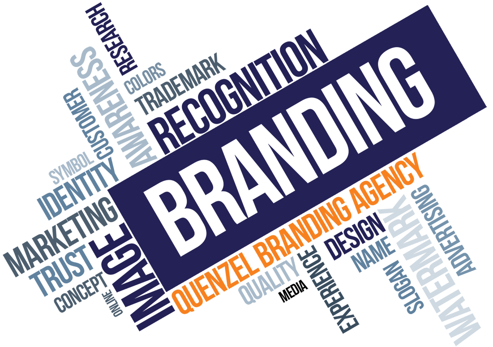 A Proper Reputation Management Campaign Is the Key to Efficient Branding