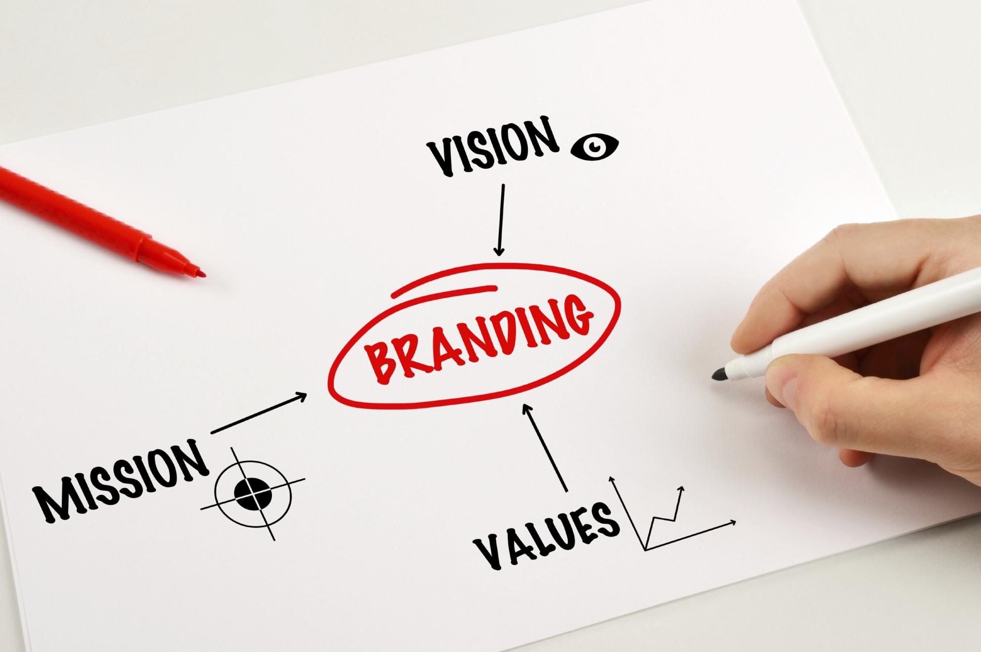 Branding Companies in Singapore - Providing Better Ways of Marketing And Branding